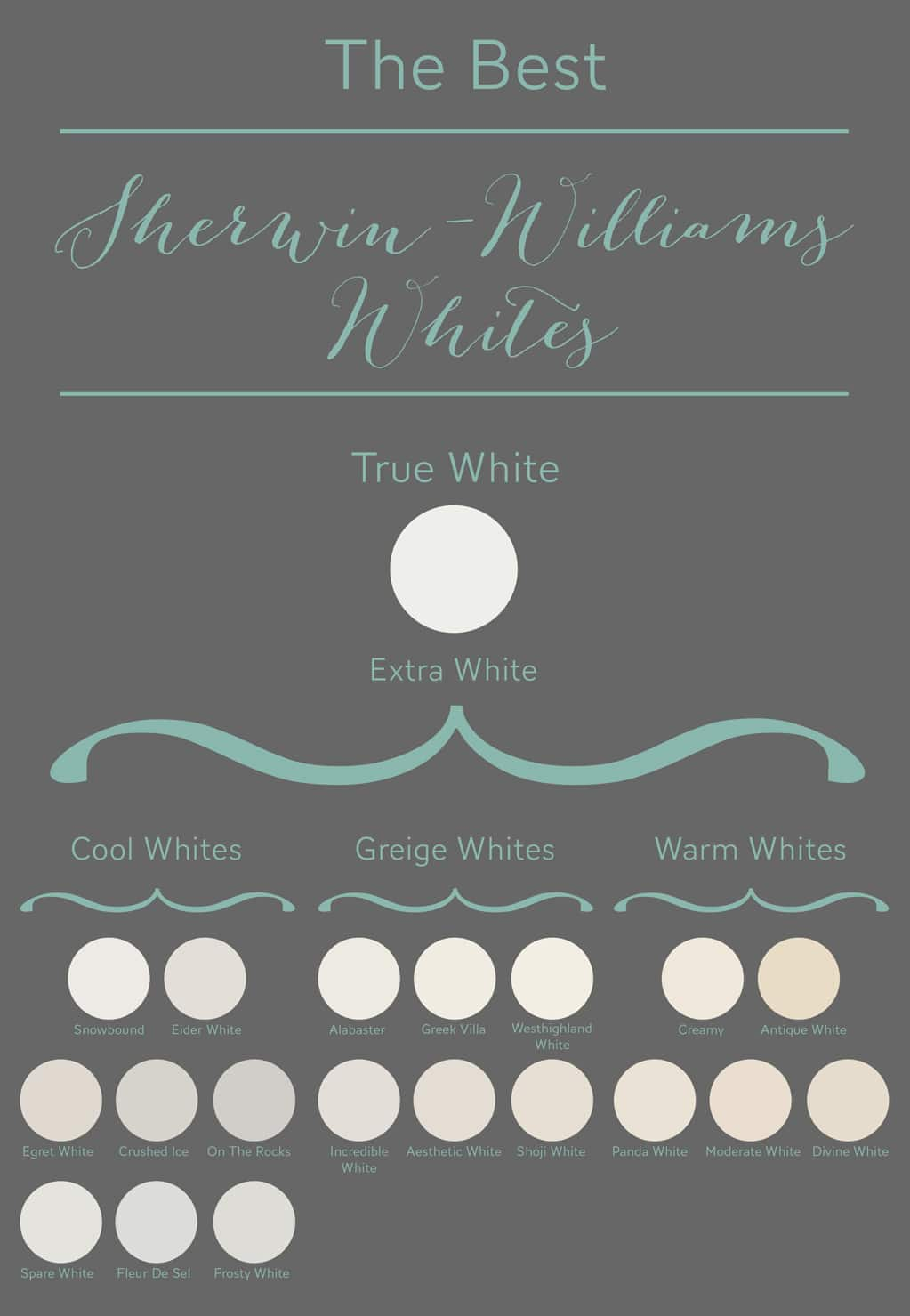 The Best Sherwin Williams Whites Undertones Explained
