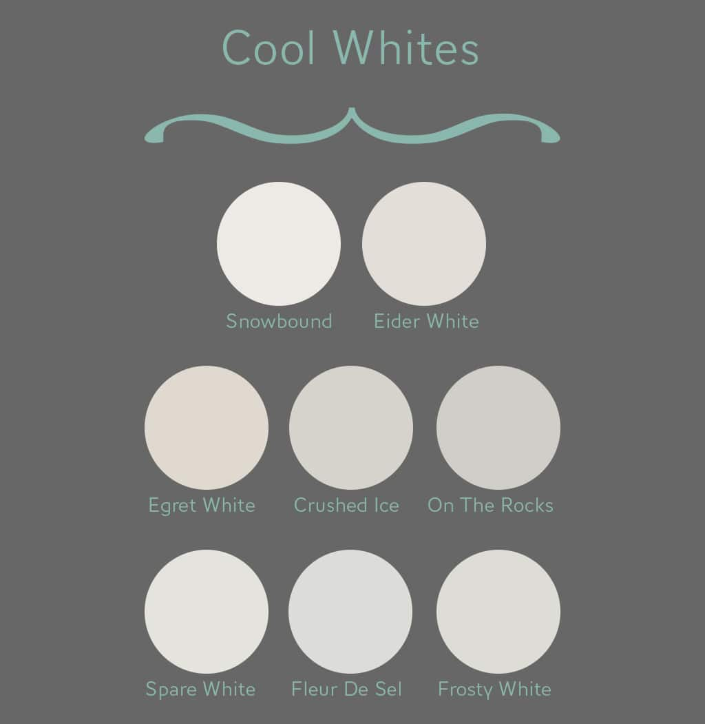 Sherwin-Williams Cool Whites