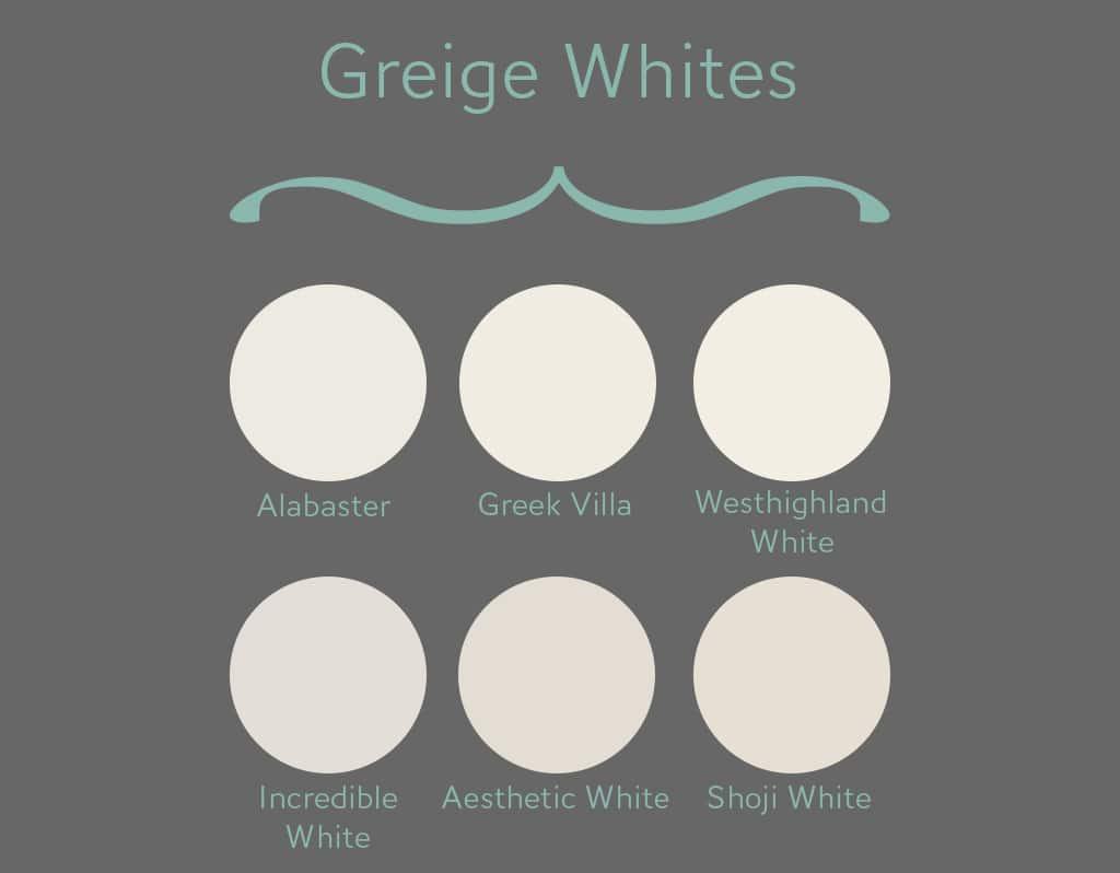 Sherwin-Williams Greige Whites